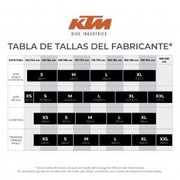 KTM-OK